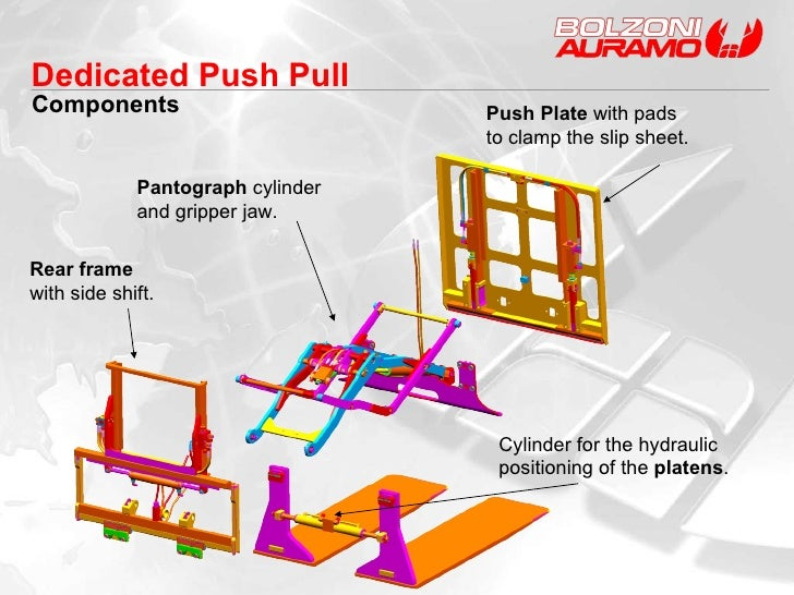 Dedicated Push Pull Components Pantograph  cylinder  and gripper jaw. Rear frame with side shift. Push Plate  with pads to...