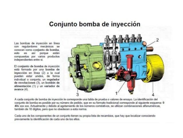 Bomba de inyeccion en linea Slide 3
