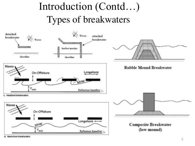 Bombardem breakwaters