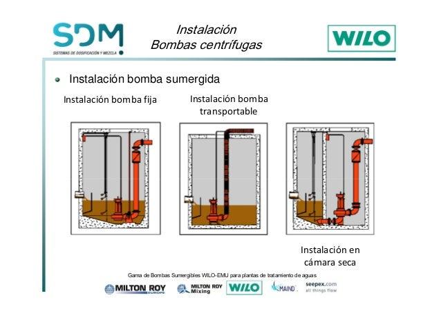Bombas sumergibles wilo - Bombas de achique de agua ...
