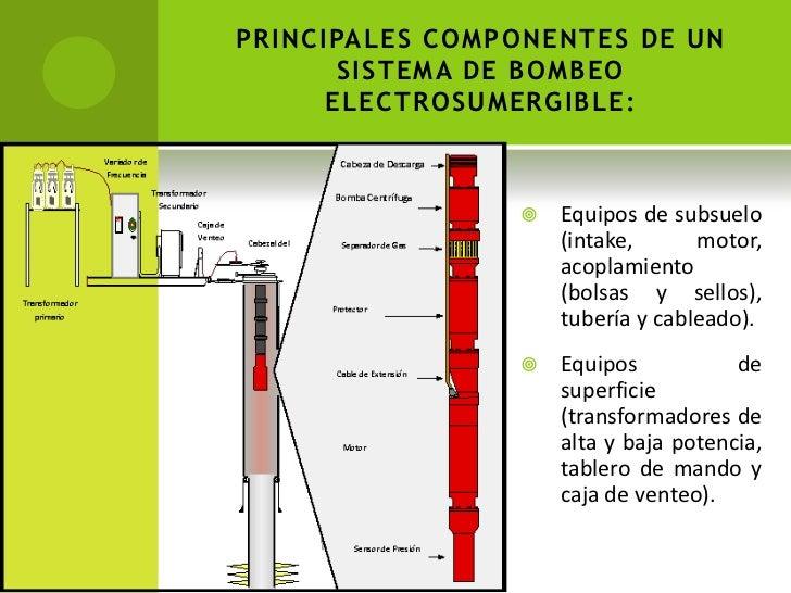 Bombeo electrosumergible nemoll - Bombas de superficie para pozos ...