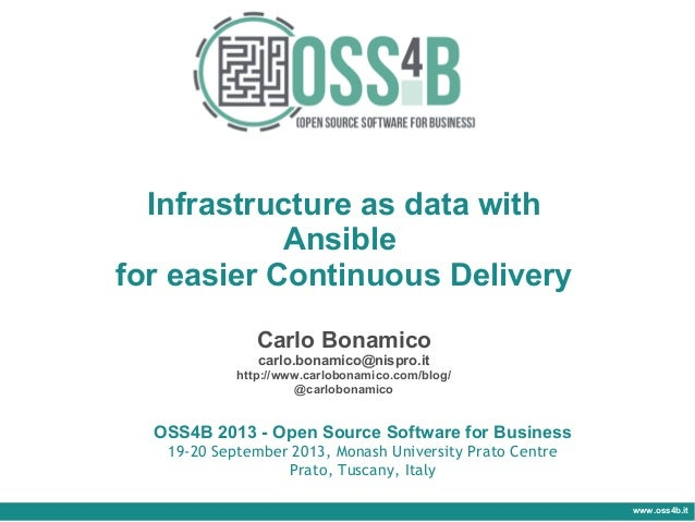www.oss4b.it Infrastructure as data with Ansible for easier Continuous Delivery Carlo Bonamico carlo.bonamico@nispro.it ht...