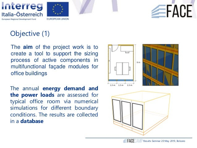 Objective (1) The aim of the project work is to create a tool to support the sizing process of active components in multif...