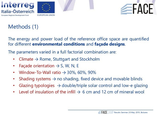 Methods (1) The energy and power load of the reference office space are quantified for different environmental conditions ...