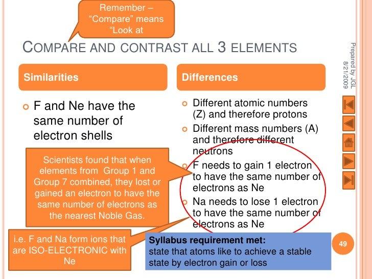 Ionic And Metallic Bonding Worksheet