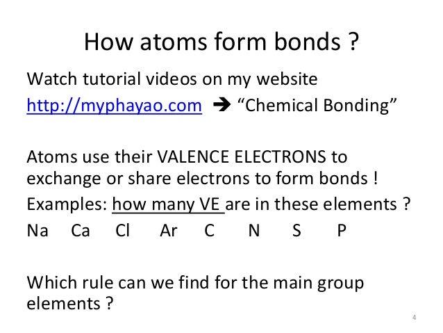 Bonding in coordination complexes (Part 1)