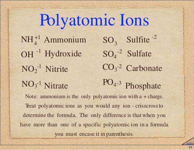 carbonate ion