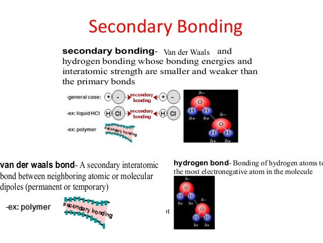 an explanation of hydrogen bonding A hydrogen bond is a strong intermolecular force created by the relative positivity of these attractions are an example bonds, weak interactions that form.