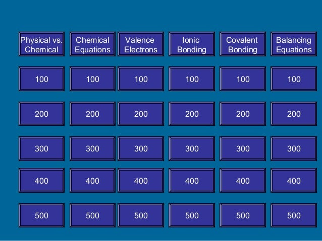 Physical vs. Chemical  Chemical Equations  Valence Electrons  Ionic Bonding  Covalent Bonding  Balancing Equations  100  1...