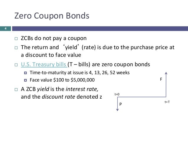 German bond coupon frequency
