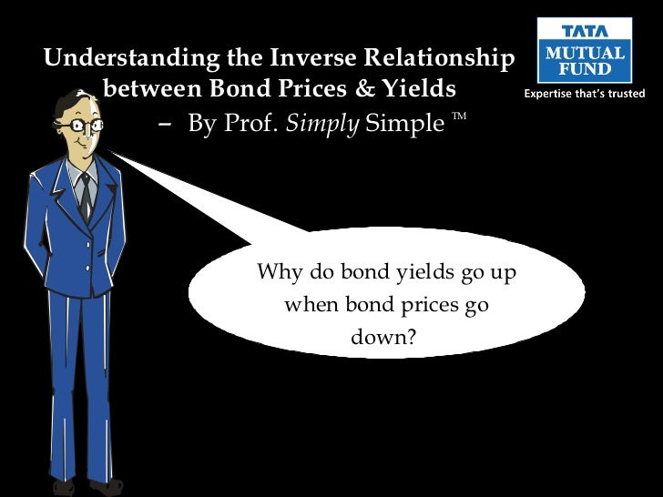 Understanding the Inverse Relationship between Bond Prices & Yields –  By Prof.  Simply  Simple  TM Why do bond yields go ...