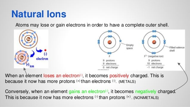 Draw The Electron Dot For Na: Introduction To Chemical Bonds