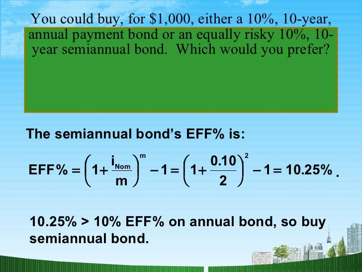 finance bonds and their valuation Valuing bonds present value of  the annual interest rate used to decrease the amounts of future cash flow to yield their present  bond valuation is the.
