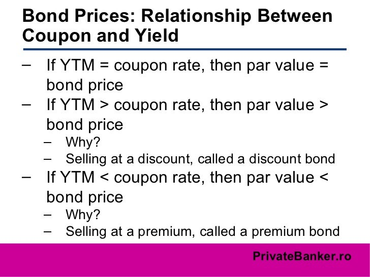 coupon rate and yield formula