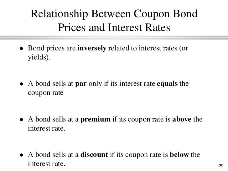 coupon and yield relationship