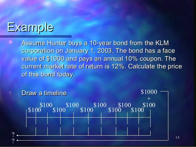 Example    Assume Hunter buys a 10-year bond from the KLM     corporation on January 1, 2003. The bond has a face     val...