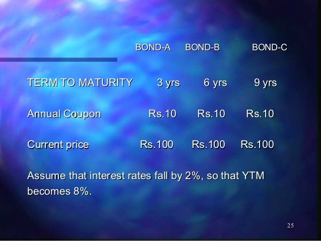 BOND-A       BOND-B       BOND-CTERM TO MATURITY           3 yrs      6 yrs     9 yrsAnnual Coupon            Rs.10       ...