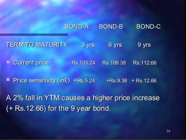 BOND-A         BOND-B       BOND-CTERM TO MATURITY              3 yrs      6 yrs      9 yrs   Current price         Rs.10...