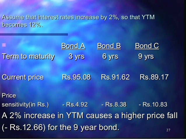 Assume that interest rates increase by 2%, so that YTMbecomes 12%.                Bond A           Bond B       Bond CTer...