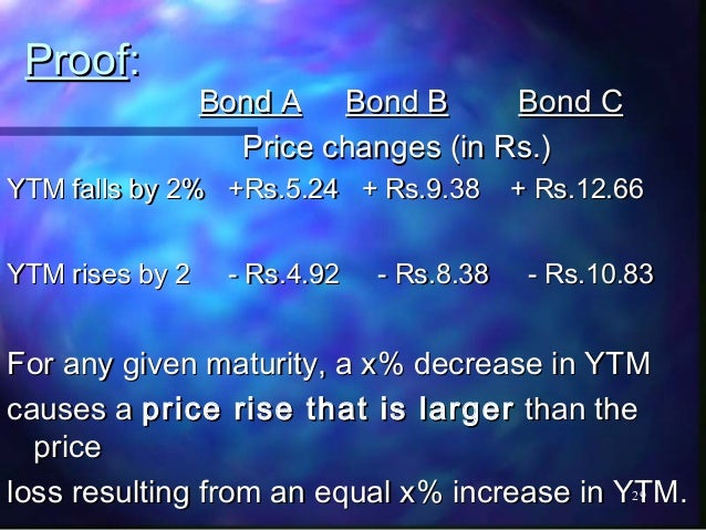 Proof:                 Bond A Bond B        Bond C                   Price changes (in Rs.)YTM falls by 2% +Rs.5.24 + Rs.9...