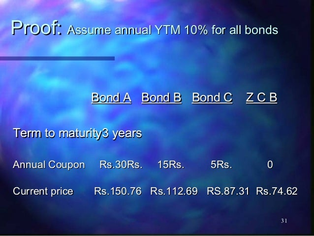 Proof: Assume annual YTM 10% for all bonds                Bond A Bond B Bond C        ZCBTerm to maturity3 yearsAnnual C...