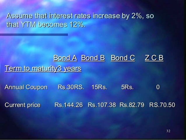 Assume that interest rates increase by 2%, sothat YTM becomes 12%.               Bond A Bond B Bond C        ZCBTerm to ma...