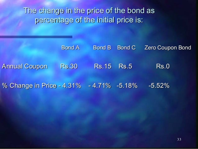The change in the price of the bond as         percentage of the initial price is:                  Bond A     Bond B   Bo...