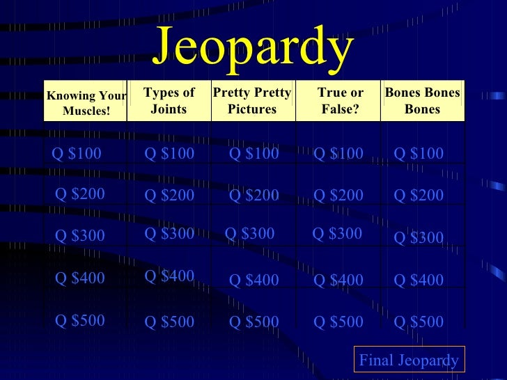 Jeopardy Knowing Your Muscles! Types of Joints Pretty Pretty Pictures True or False? Bones Bones Bones Q $100 Q $200 Q $30...