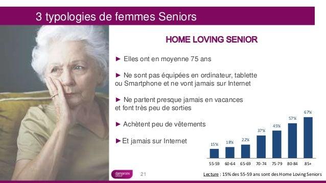 ► Elles ont en moyenne 75 ans ► Ne sont pas équipées en ordinateur, tablette ou Smartphone et ne vont jamais sur Internet ...