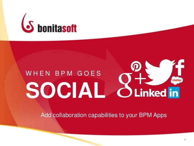 WHEN BPM GOESSOCIAL  Add collaboration capabilities to your BPM Apps                                                    1