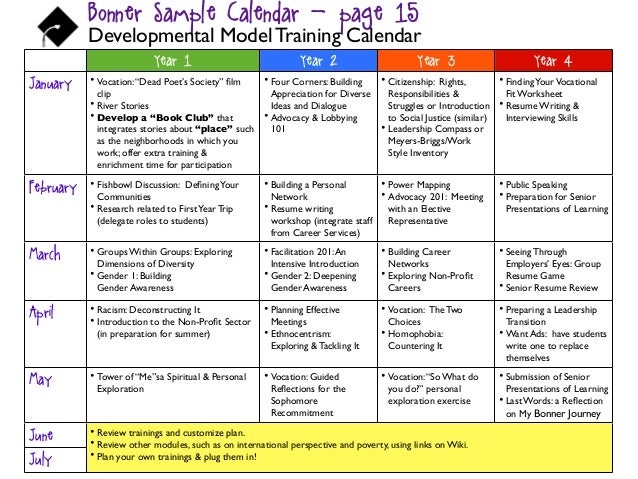 Bonner Training  Enrichment Strategies