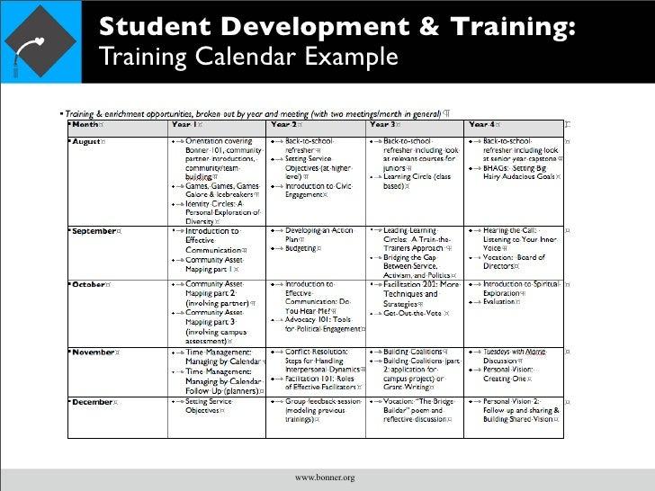 ... 10. Student Development U0026 Training: Training Calendar Example ...