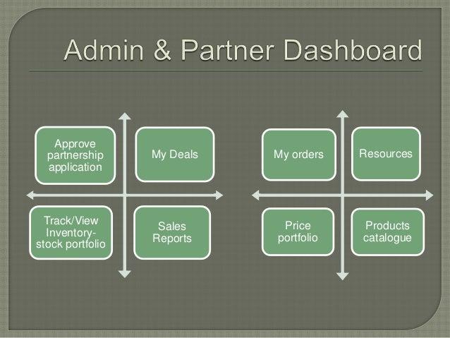 Bonrix prm (partner relationship management)