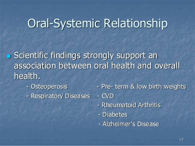 Oral Health and Dementia