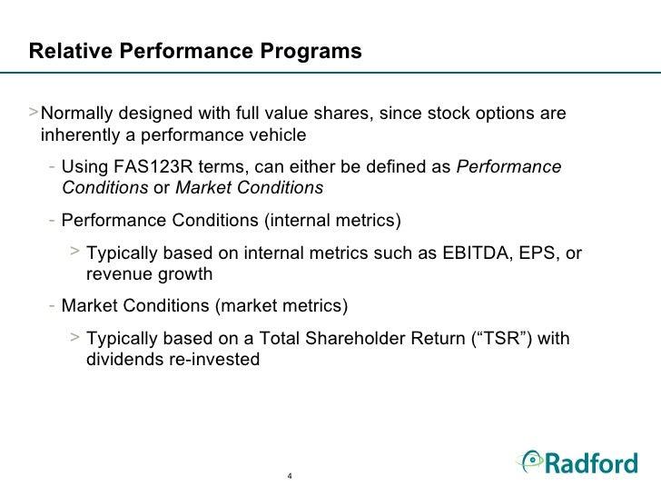 Tsr stock options