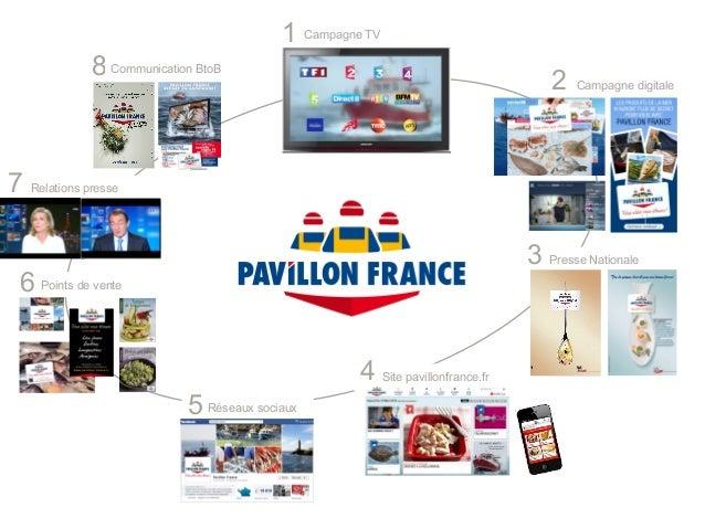 1 Campagne TV             8 Communication BtoB                                                                            ...