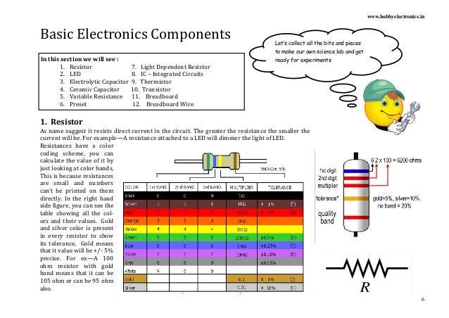 Basic Electronic Components Pdf