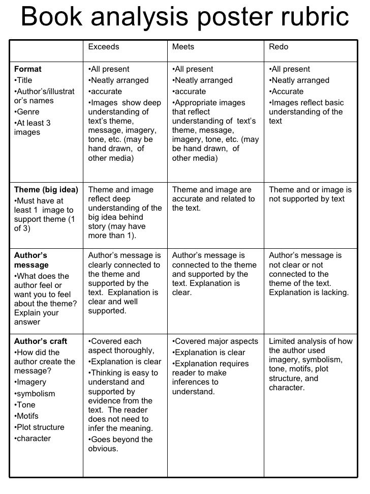 writing a good play critique rubric