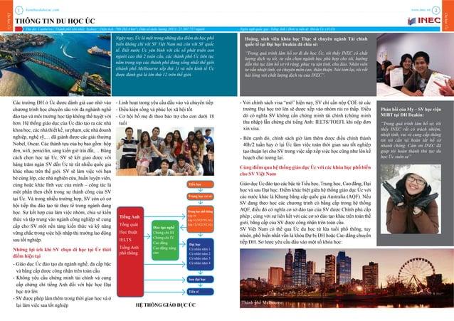 Quy trình tiến hành làm hồ sơ Úc: Bước 1: chuẩn bị kế hoạch học tập + xác định bậc học & chuyên ngành + chọn địa điểm học ...