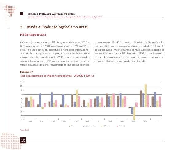 Renda e Produção Agrícola no Brasil       Comércio Exterior da Agropecuária Brasileira - Principais Produtos e Mercados - ...