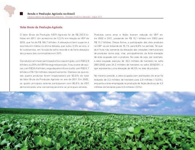 Renda e Produção Agrícola no Brasil                              Comércio Exterior da Agropecuária Brasileira - Principais...