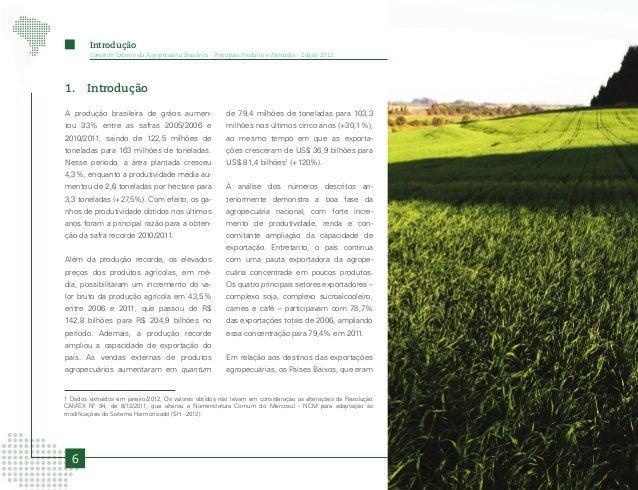 Introdução                                        Ministério da Agricultura, Pecuária e Abastecimentoo principal mercado e...