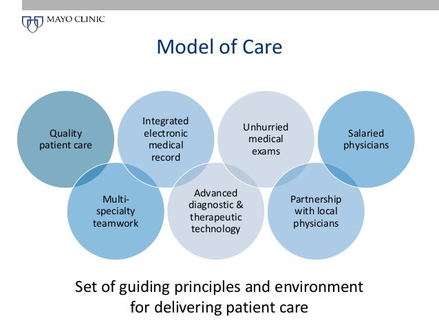 Bookends of the Patient Experience: Improvement Strategies