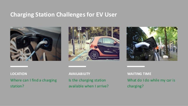 LOCATION AVAILABILITY WAITING TIME Charging Station Challenges for EV User Where can I find a charging station? Is the cha...
