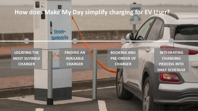 LOCATING THE MOST SUITABLE CHARGER BOOKING AND PRE-ORDER OF CHARGER INTEGRATING CHARGING PROCESS INTO DAILY SCHEDULE FINDI...