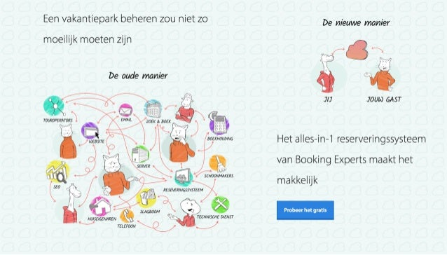 Booking Experts: Hét online reserveringssysteem voor recreatie en hotels