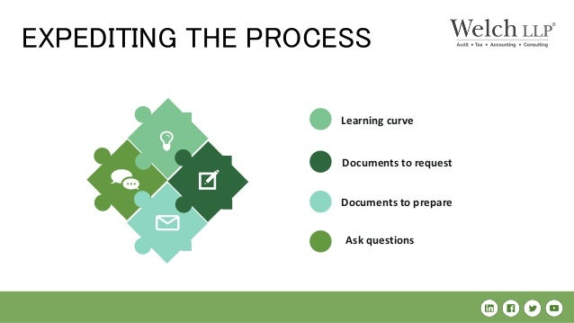 Documents to prepare Learning curve Documents to request EXPEDITING THE PROCESS Ask questions