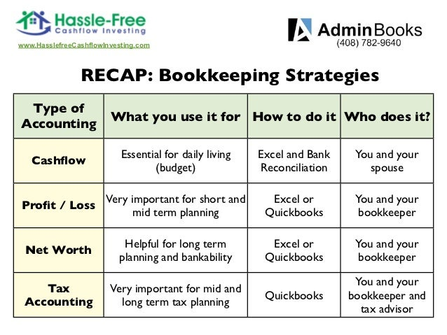 Back to Basics Bookkeeping For Real Estate Investors and