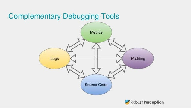 Complementary Debugging Tools