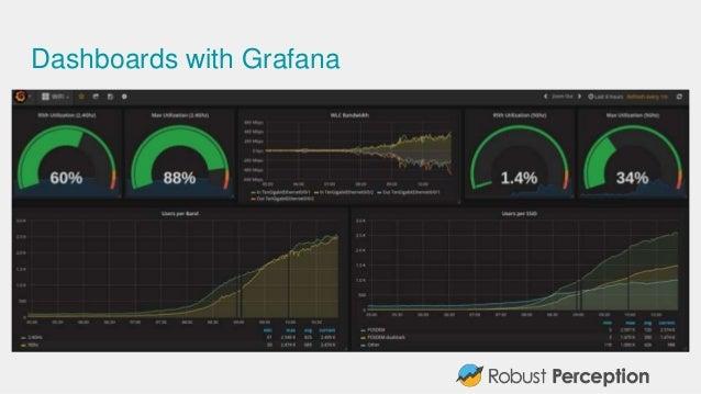Dashboards with Grafana